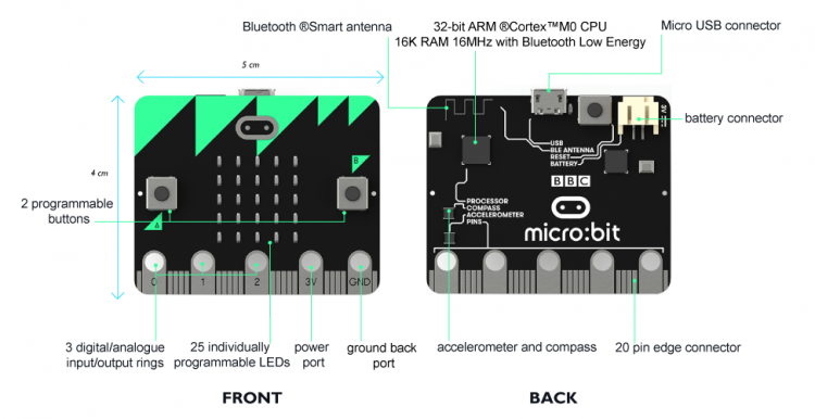 microbit-hardware[1].png