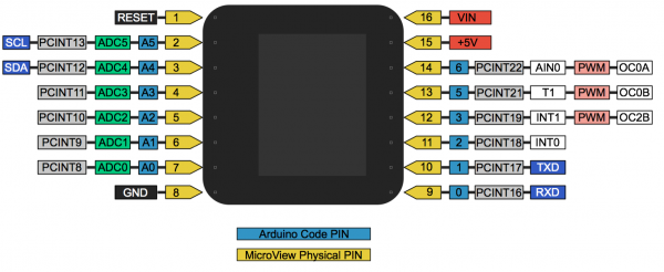 sparkfun_microview_328_pinout.png