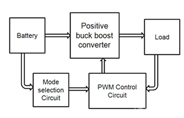 Block-diagram-of-the-proposed-four-Switch-Positive-Buck-Boost-converter_看图王.jpg